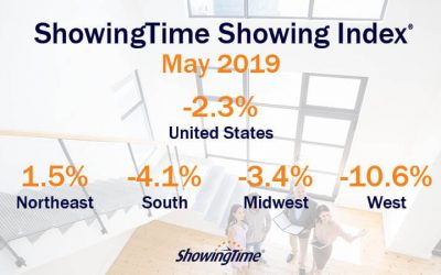 May 2019 Showing Index Results: The Northeast Sees a Boost; U.S. Traffic Still Down